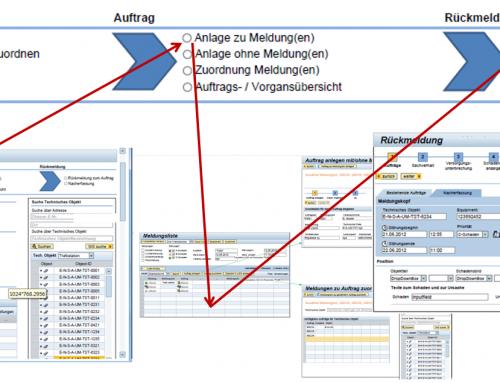 SAP Instandhaltungstool mit GIS